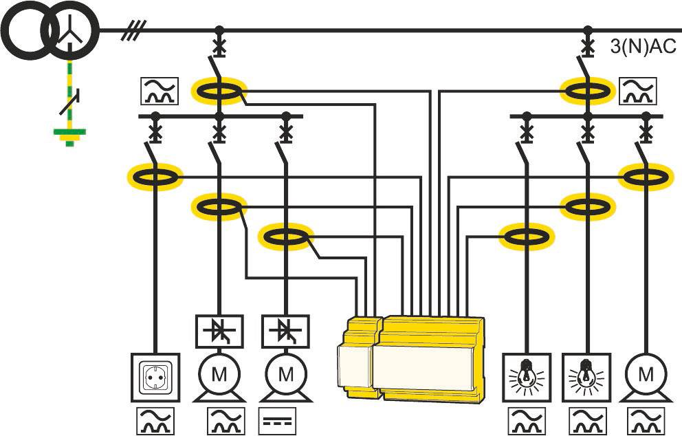 Schematic diagram for power supply monitoring for up to 12 individual circuits