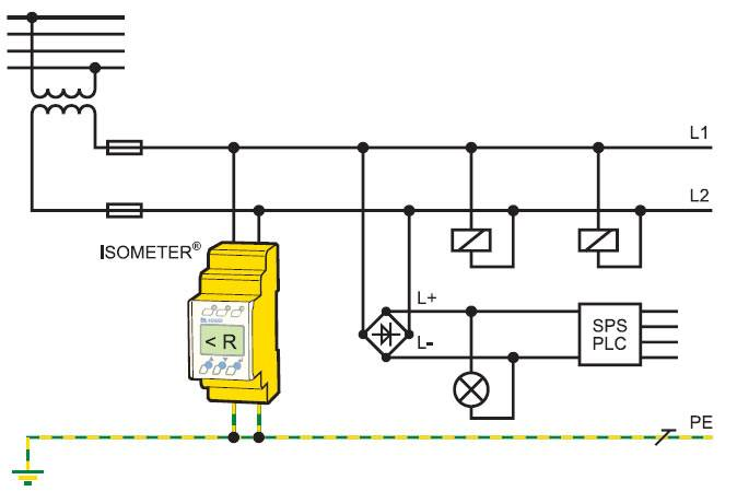 Monitoring of an AC/DC control circuit